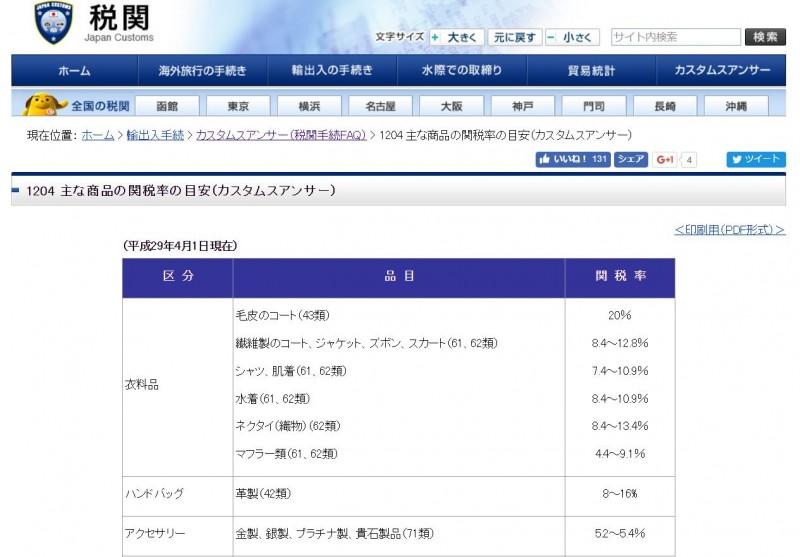 税関のウェブサイト